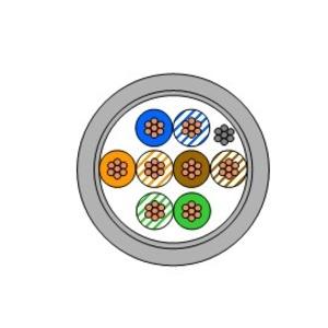 UC300 S26 C5e F/UTPp 4P LSHF GY 100RW, Kat.5,F/UTP,AWG26,4P,LSHF,100m,grau