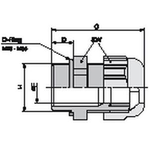 SKINTOP® STR-M 20x1,5 RAL 7035 LGY