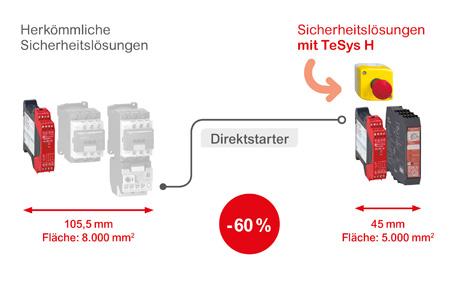 Kampakt-Motorstarter-TeSys H