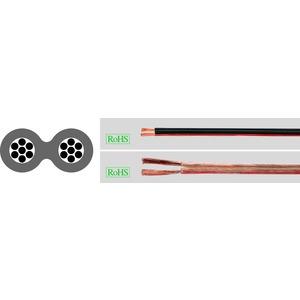 Lautsprecherkabel PVC  2x0,75 mm²  SW/RT