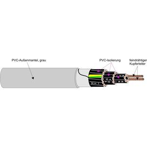 YSLY-JB 4X95, Steuerleitung mit farbigen Adern   Schnitt