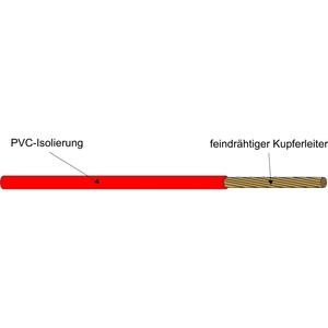 H05V-K 0,75 rosa, Verdrahtungsleitung                R100