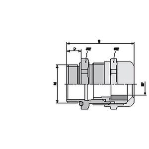 SKINTOP® MS-M 25x1,5 ATEX