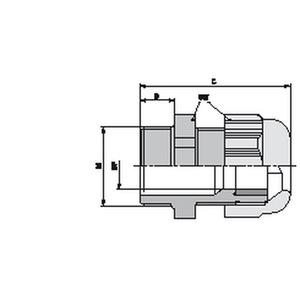 SKINTOP® K-M 40x1,5 ATEX plus BU