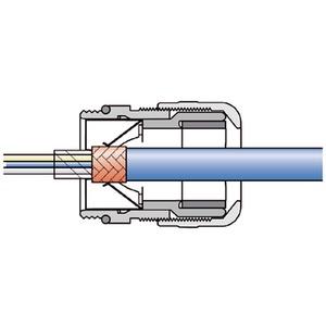 SKINTOP® MS-SC-M-XL 32x1,5