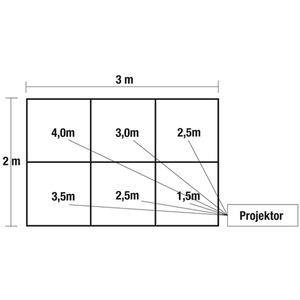 Sternenh-Set 50W/1mm 300x1,5/2,5/3/3,5/4