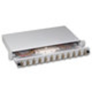 System Patchpanel LWL