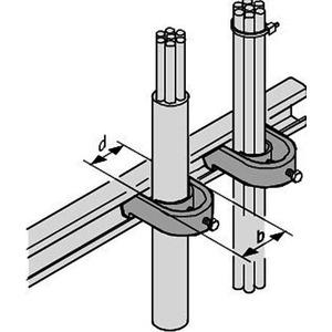 Kabelschellen für Kabelbündel 26 ... 30 mm