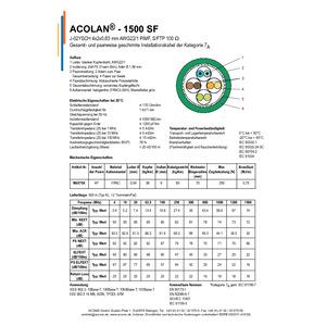 ACOLAN FIREPROTECT 1500 S/FTP SPX LSOH 4P Cat 7A 1500 MHz flammwidrig halogenfrei Cca-s1,d2,a1 500 m grün