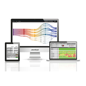 GridVis®-Professional, Netzvisualisierungssoftware – GridVis®