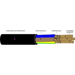 H07RN-F 2X1, Gummischlauchleitung               R50