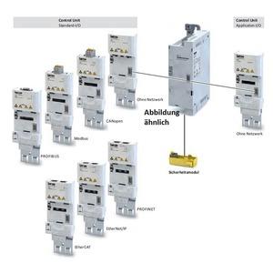 I5CA5T020000A0000S, Control Unit (Funktionsmodul) EtherCat-Standard- I/O