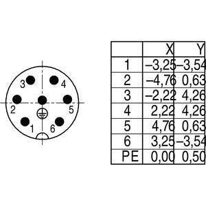 Kabelstecker PG9 6p.+PE