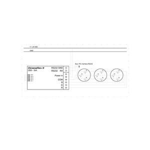 Steuergerät CHROMOFLEX II i350 3-Kanal CC